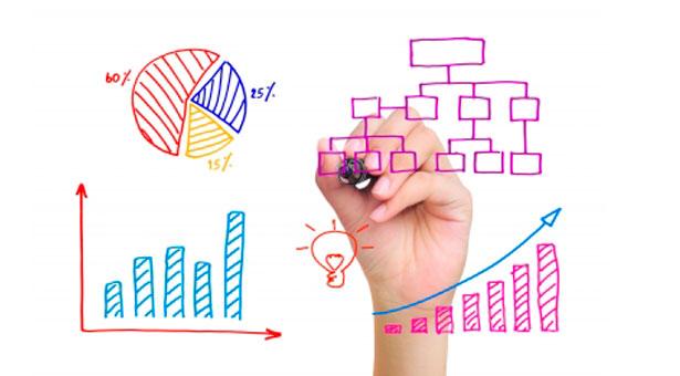 Claves de las empresas exitosas