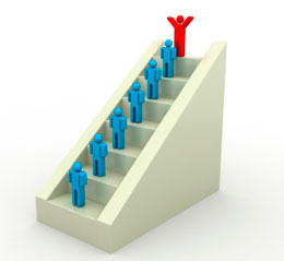 Innovación estratégica ara empresas